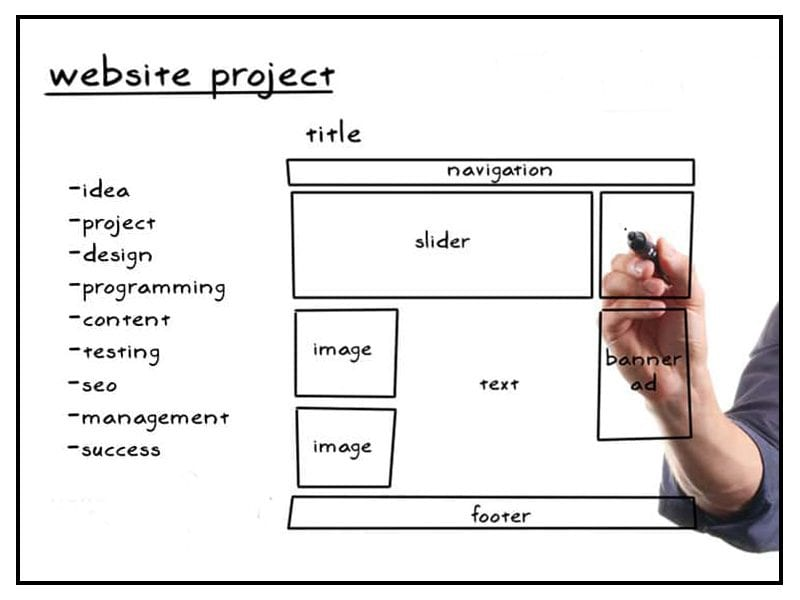 we design process page body image 1
