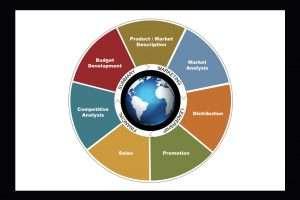 business-plan-wheel-graphic